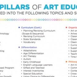 13 pillars of art ed document