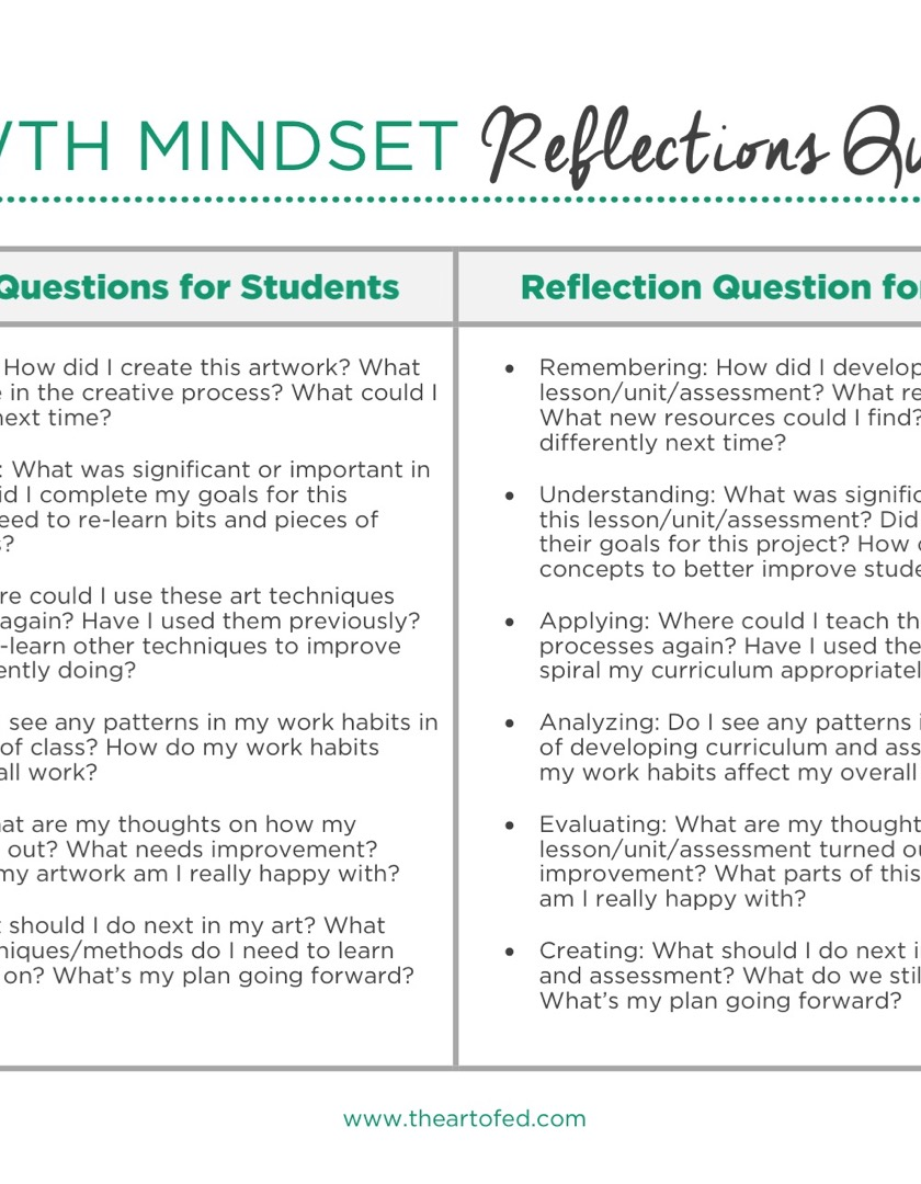 https://artofed-uploads-prod.nyc3.cdn.digitaloceanspaces.com/2017/03/Reflection-Questions-for-Students-and-Teachers-2.pdf