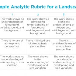 analytic rubric sample