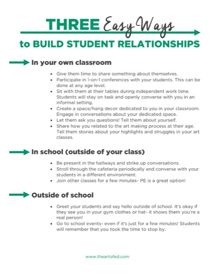 https://artofed-uploads-prod.nyc3.cdn.digitaloceanspaces.com/2017/06/3-Ways-to-Build-Relationships-1.pdf