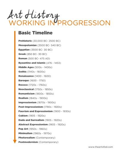 https://artofed-uploads-prod.nyc3.cdn.digitaloceanspaces.com/2017/06/Art-History-Working-in-Progression-1.pdf