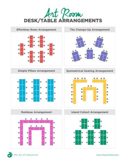 https://artofed-uploads-prod.nyc3.cdn.digitaloceanspaces.com/2017/06/ArtRoomDeskTableArrangements-1-1-1.pdf