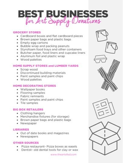 https://artofed-uploads-prod.nyc3.cdn.digitaloceanspaces.com/2017/06/Business-List-for-Supplies-1.pdf