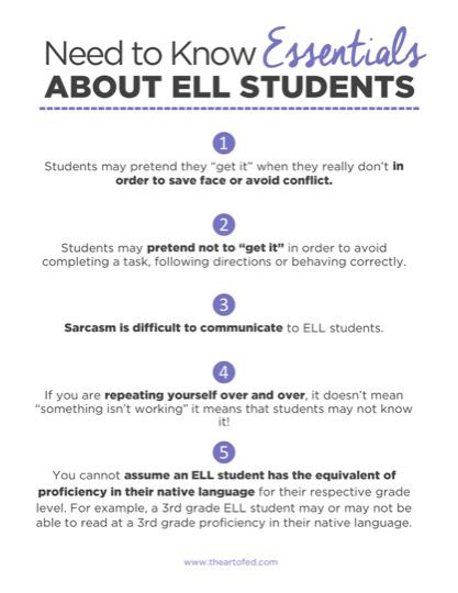 https://artofed-uploads-prod.nyc3.cdn.digitaloceanspaces.com/2017/06/Need-to-Know-about-ELL-Learners-1.pdf