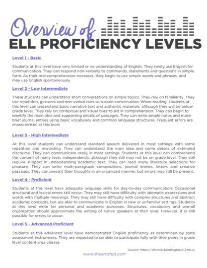 https://artofed-uploads-prod.nyc3.cdn.digitaloceanspaces.com/2017/06/Overview-of-ELL-Levels-1.pdf