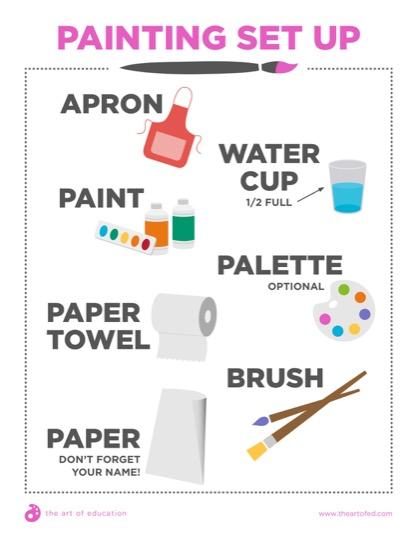 https://artofed-uploads-prod.nyc3.cdn.digitaloceanspaces.com/2017/06/Painting-Set-Up-3.pdf
