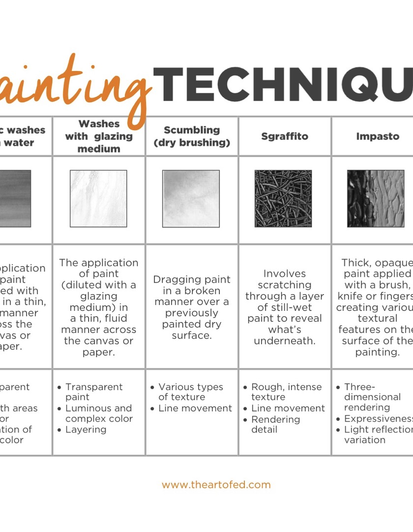 https://artofed-uploads-prod.nyc3.cdn.digitaloceanspaces.com/2017/06/Painting-Techniques-1.pdf