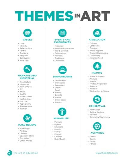 https://artofed-uploads-prod.nyc3.cdn.digitaloceanspaces.com/2017/06/ThemesInArt_CreativityTeal-2.pdf