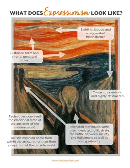 https://artofed-uploads-prod.nyc3.cdn.digitaloceanspaces.com/2017/06/What-Does-Expressionism-Look-Like-1-1.pdf