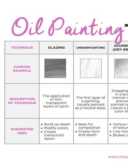 https://artofed-uploads-prod.nyc3.cdn.digitaloceanspaces.com/2017/07/Oil-Painting-Techniques.pdf