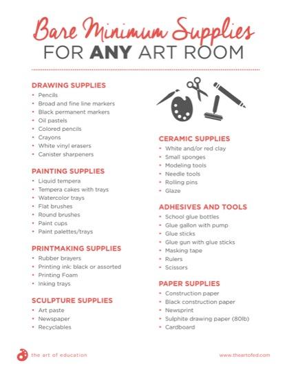 https://artofed-uploads-prod.nyc3.cdn.digitaloceanspaces.com/2017/08/Bare-Minimum-Materials-for-Any-Art-Room.pdf