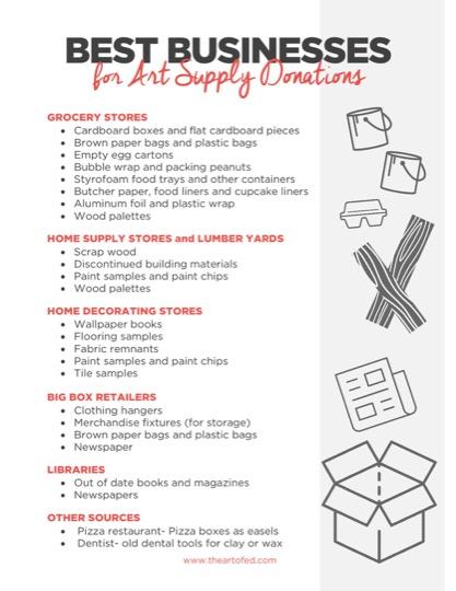 https://artofed-uploads-prod.nyc3.cdn.digitaloceanspaces.com/2017/08/Business-List-for-Supplies.pdf