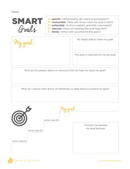 https://artofed-uploads-prod.nyc3.cdn.digitaloceanspaces.com/2017/11/SMART-Goal-Planning-Sheet.pdf