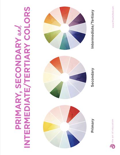 https://artofed-uploads-prod.nyc3.cdn.digitaloceanspaces.com/2017/12/Primary-Secondary-Tertiary-Colors.pdf