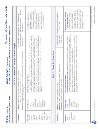 https://artofed-uploads-prod.nyc3.cdn.digitaloceanspaces.com/2018/01/Elementary-Curriculum-Units.pdf