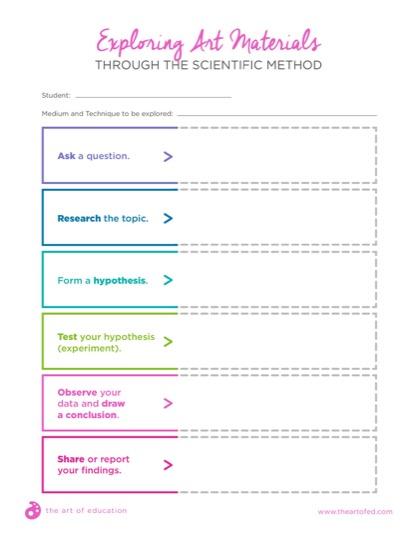 https://artofed-uploads-prod.nyc3.cdn.digitaloceanspaces.com/2018/02/32.1ExploringArtThroughTheScientificMethod.pdf