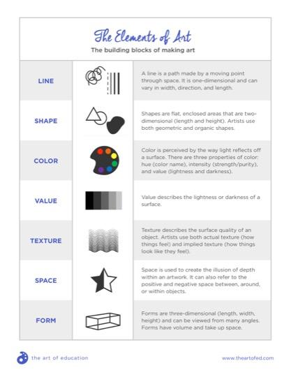 https://artofed-uploads-prod.nyc3.cdn.digitaloceanspaces.com/2018/04/ElementsOfArtPrinciplesOfDesign.pdf