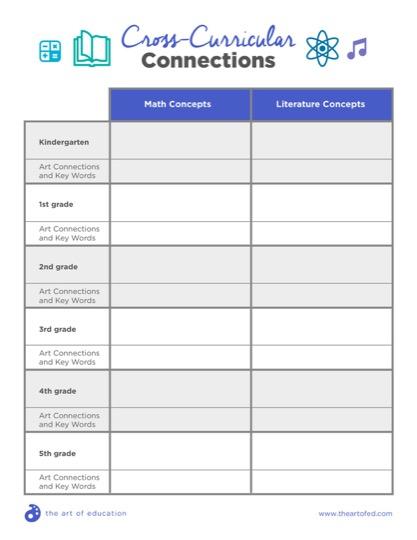 https://artofed-uploads-prod.nyc3.cdn.digitaloceanspaces.com/2018/05/CrossCurricularConnections-1.pdf