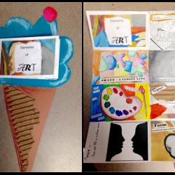 ice cream cone study guides