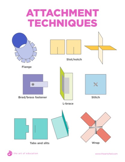 https://artofed-uploads-prod.nyc3.cdn.digitaloceanspaces.com/2018/08/36.1AttachmentTechniques.pdf