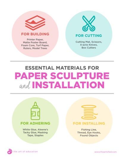 https://artofed-uploads-prod.nyc3.cdn.digitaloceanspaces.com/2018/08/36.1MaterialsPaperSculptureAndInstallation.pdf