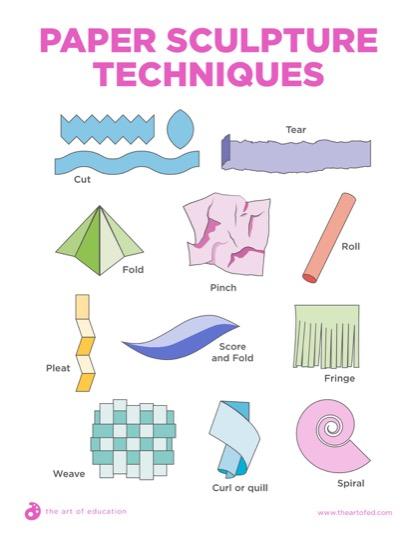 https://artofed-uploads-prod.nyc3.cdn.digitaloceanspaces.com/2018/08/36.1PaperSculptureTechniques.pdf