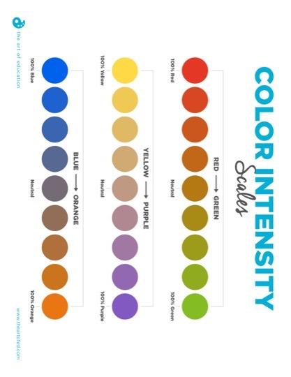 https://artofed-uploads-prod.nyc3.cdn.digitaloceanspaces.com/2018/08/ColorIntensityScales-1.pdf