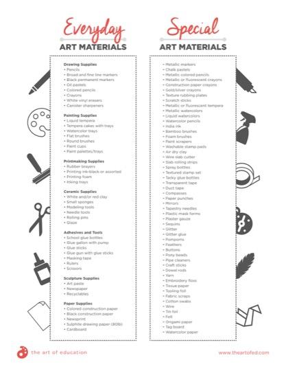 https://artofed-uploads-prod.nyc3.cdn.digitaloceanspaces.com/2018/08/EverydayAndSpecialArtMaterials-3.pdf