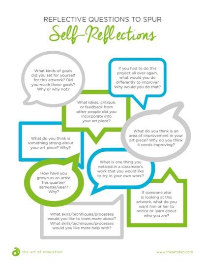 https://artofed-uploads-prod.nyc3.cdn.digitaloceanspaces.com/2018/08/ReflectiveQuestionsToSpurSelf-Reflections-1-1.pdf