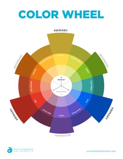 https://artofed-uploads-prod.nyc3.cdn.digitaloceanspaces.com/2018/09/ColorWheelAdvanced-1.pdf