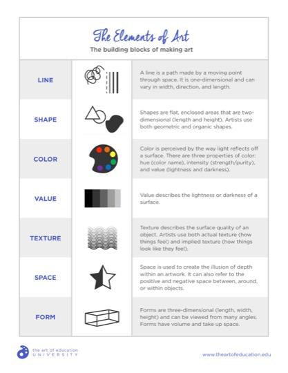 https://artofed-uploads-prod.nyc3.cdn.digitaloceanspaces.com/2018/09/ElementsOfArtPrinciplesOfDesign-1.pdf
