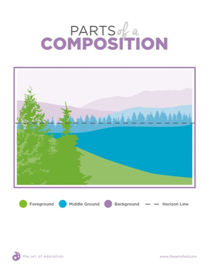 https://artofed-uploads-prod.nyc3.cdn.digitaloceanspaces.com/2018/11/40.2PartsOfComposition.pdf