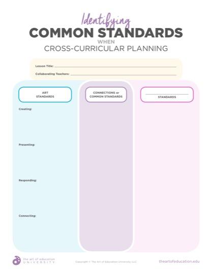https://artofed-uploads-prod.nyc3.cdn.digitaloceanspaces.com/2019/07/52.2IdentifyingCommonStandards.pdf