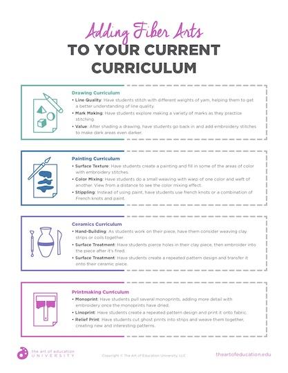 https://artofed-uploads-prod.nyc3.cdn.digitaloceanspaces.com/2019/11/53.2_Adding_Fiber_Arts_to_Your_Current_Curriculum.pdf