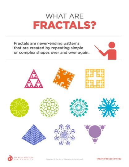 https://artofed-uploads-prod.nyc3.cdn.digitaloceanspaces.com/2019/12/55.2-What-Are-Fractals.pdf