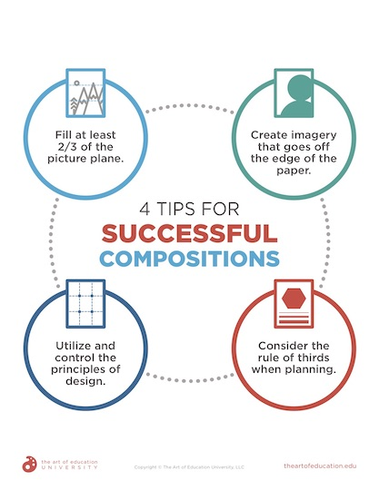 https://artofed-uploads-prod.nyc3.cdn.digitaloceanspaces.com/2020/02/56.2-4-Tips-For-Successful-Compositions-1.pdf