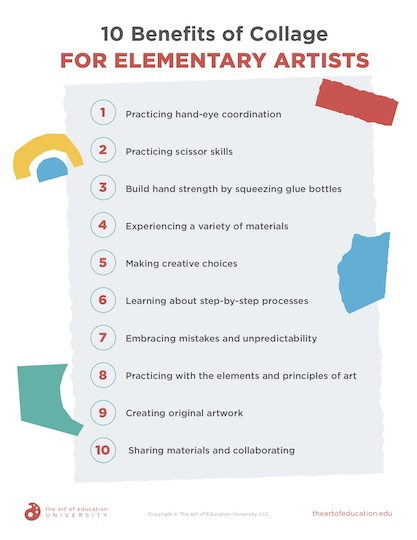 https://artofed-uploads-prod.nyc3.cdn.digitaloceanspaces.com/2020/02/63.1_10_Benefits_of_Collage_for_Elementary_Artists.pdf