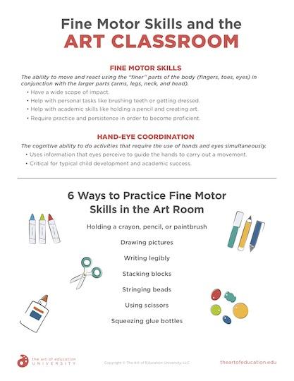 https://artofed-uploads-prod.nyc3.cdn.digitaloceanspaces.com/2020/02/63.1_Fine_Motor_Skills_and_the_Art_Classroom.pdf