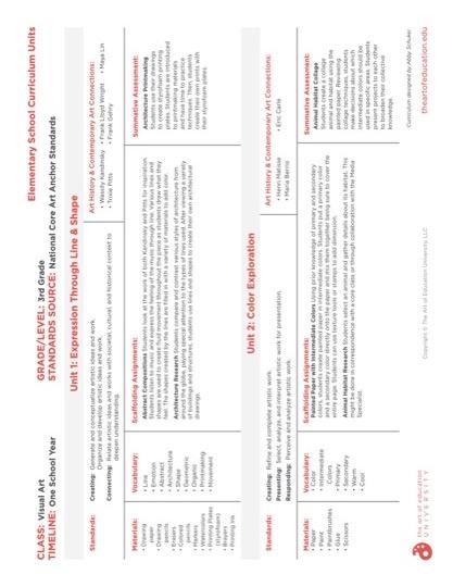 https://artofed-uploads-prod.nyc3.cdn.digitaloceanspaces.com/2020/02/69.2-Curriculum-Units.pdf
