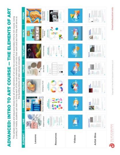 https://artofed-uploads-prod.nyc3.cdn.digitaloceanspaces.com/2020/02/69.2-FLEX_Scope_And_Sequence.pdf