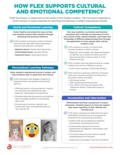 https://artofed-uploads-prod.nyc3.cdn.digitaloceanspaces.com/2020/02/69.2-How_FLEX_Supports_Cultural_Emotional_Competency.pdf