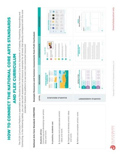 https://artofed-uploads-prod.nyc3.cdn.digitaloceanspaces.com/2020/02/69.2-How_To_Connect_The_NCAS_And_FLEX.pdf