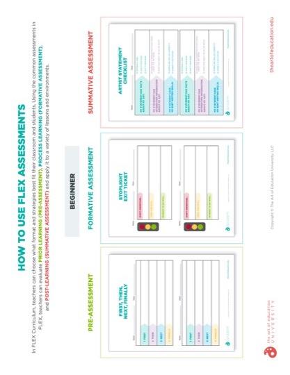 https://artofed-uploads-prod.nyc3.cdn.digitaloceanspaces.com/2020/02/69.2-How_To_Use_FLEX_Assessments.pdf