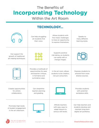https://artofed-uploads-prod.nyc3.cdn.digitaloceanspaces.com/2020/02/69.2-The-Benefits-of-Incorporating-Technology-Within-the-Art-Room.pdf
