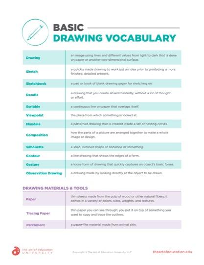 https://artofed-uploads-prod.nyc3.cdn.digitaloceanspaces.com/2020/02/Vocabulary-List-Examples.pdf