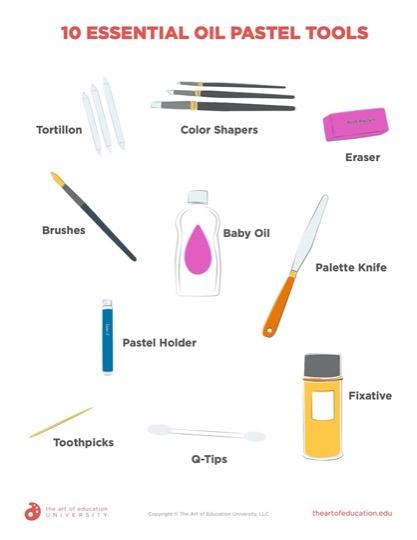 https://artofed-uploads-prod.nyc3.cdn.digitaloceanspaces.com/2020/05/64.2_10_Essential_Oil_Pastel_Tools.pdf