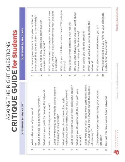 https://artofed-uploads-prod.nyc3.cdn.digitaloceanspaces.com/2020/05/68.2AskingTheRightQuestionsCritiqueGuideforStudents.pdf