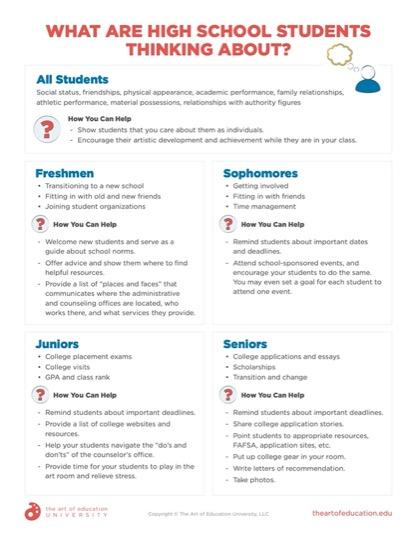 https://artofed-uploads-prod.nyc3.cdn.digitaloceanspaces.com/2020/05/68.2WhatAreHighSchoolStudentsThinkingAbout.pdf