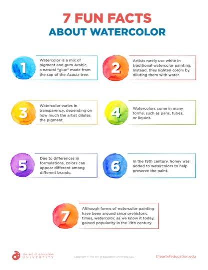 https://artofed-uploads-prod.nyc3.cdn.digitaloceanspaces.com/2020/06/65.2-7-Fun-Facts-About-Watercolor.pdf