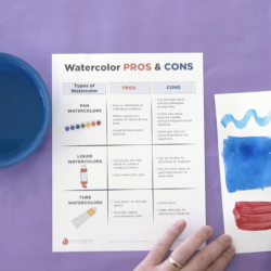 Elementary Watercolor Basics